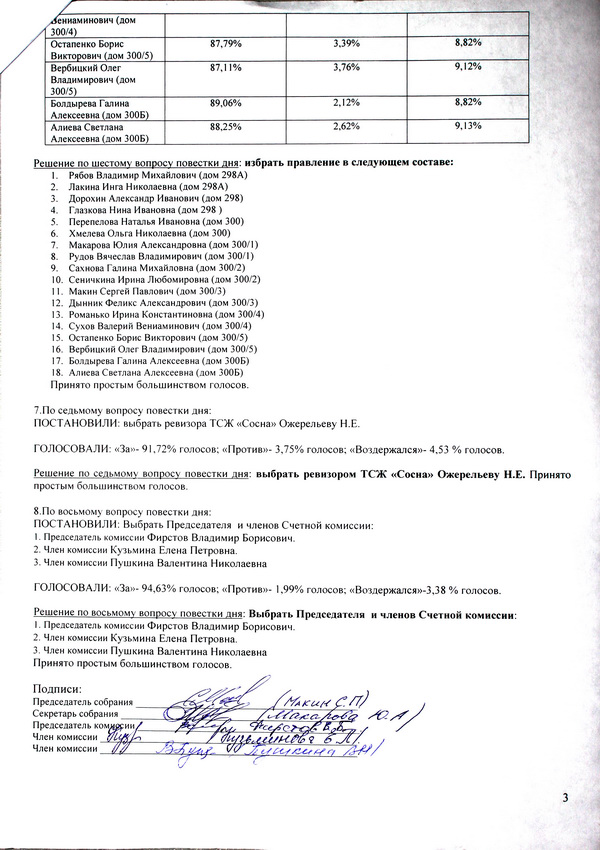 Общее собрание. Протокол 2